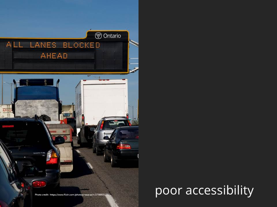 poor accessibility - http://www.flickr.com/photos/rezavaziri/278903138